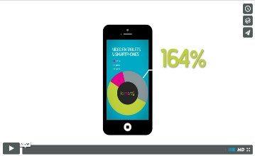 Vídeo de servicio para la empresa G2 Abogados | Videocontent Tu vídeo desde 350€ | videos de aplicaciones | videos-de-empresas, videos-corporativos-videos