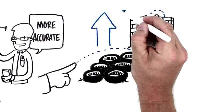 videos scribe whiteboard