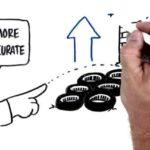 Vídeos whiteboard / vídeo scribe
